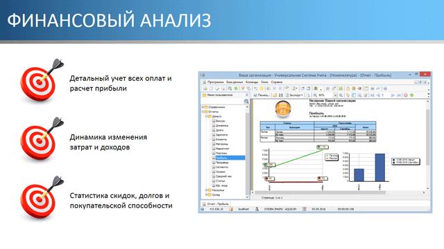 programma-analiza